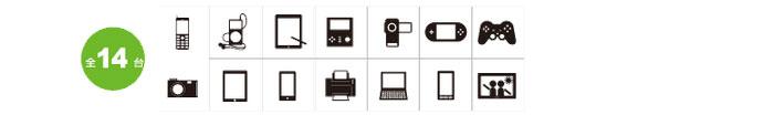 同時に複数台と接続できるレンタルWifiルーター