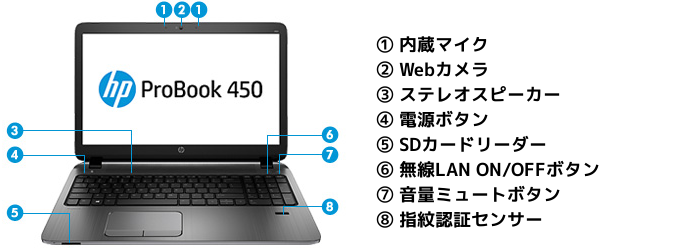 ProBook450 G2 正面