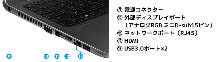 ProBook450 G2 左側面